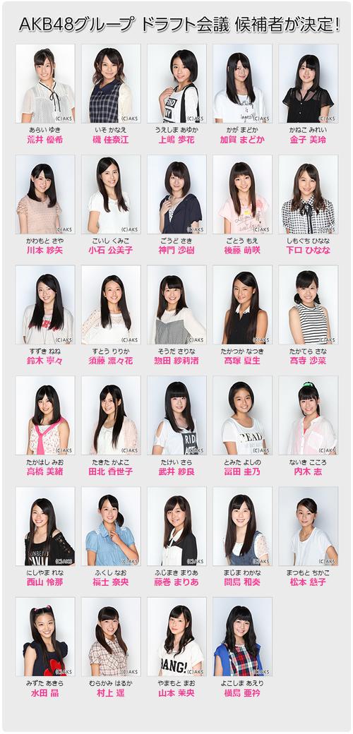 AKB48 Group Draft Kaigi 2013 - Wiki48