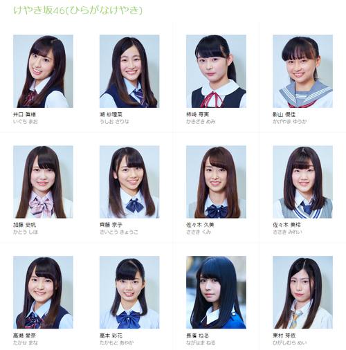 500px-HiraganaKeyakiMay2016.png