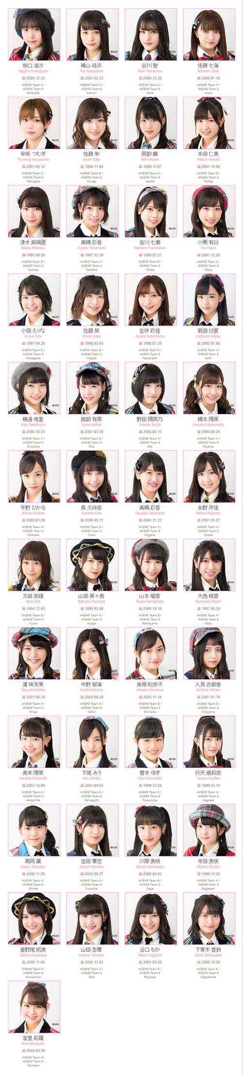 Team 8 - Wiki48